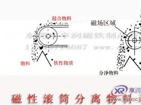磁性滚筒除铁示图 超强磁性滚筒,磁滚