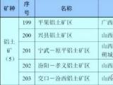 山西孝义——中国铝土矿的霸主!